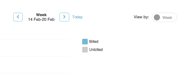Toggle (Toggl) between week or month views in Roll Time Reporting