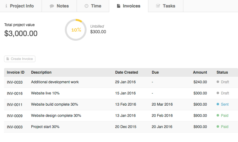 Project info showing how much is invoiced or billed on a project