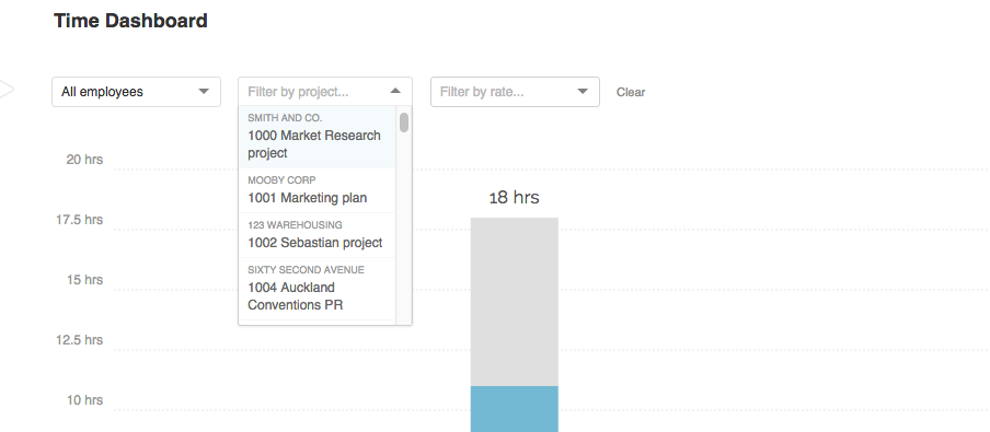 Filtering the time report/dashboard in Roll